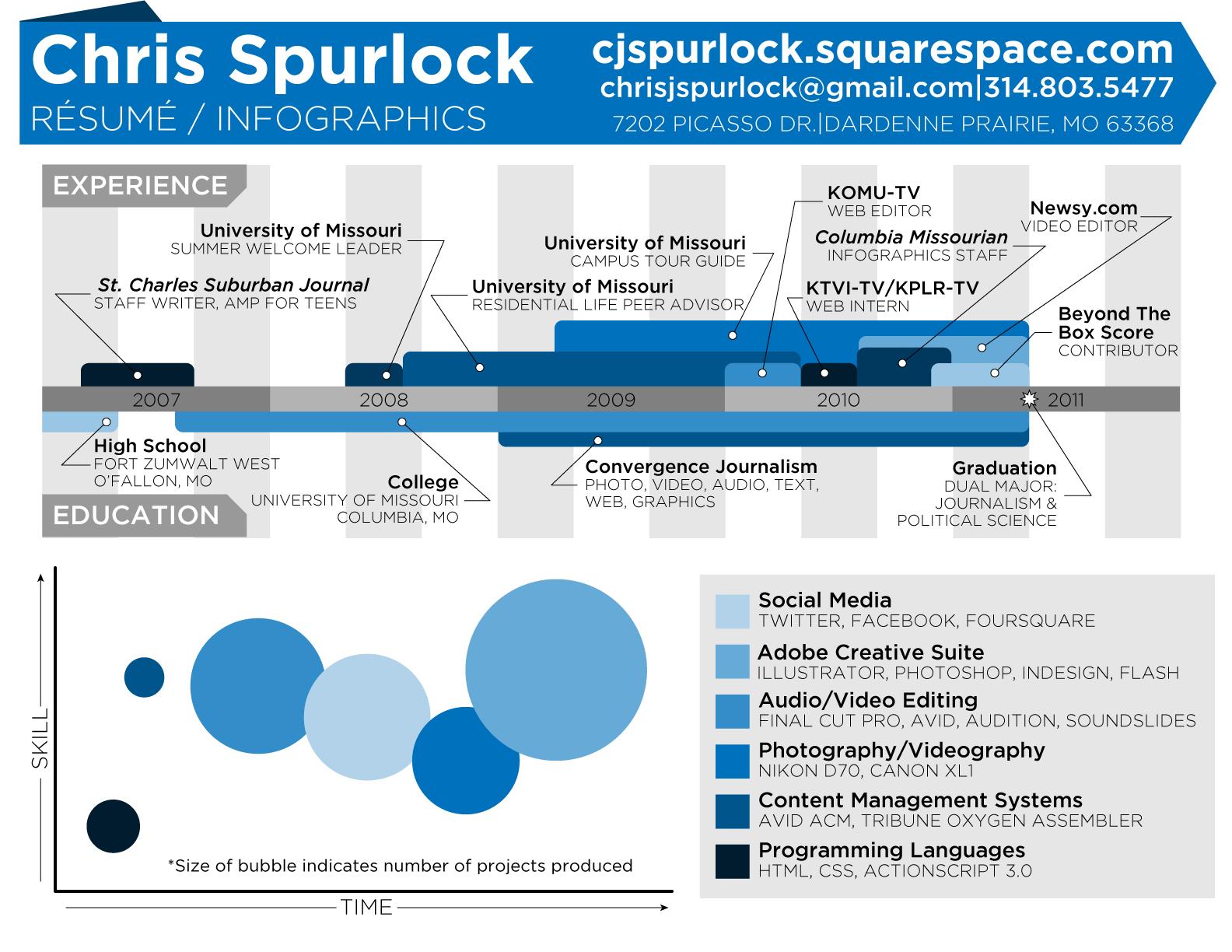 cv-infographie-1
