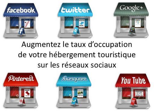 Augmentez le taux d'occupation de votre hébergement touristique sur les réseaux sociaux.