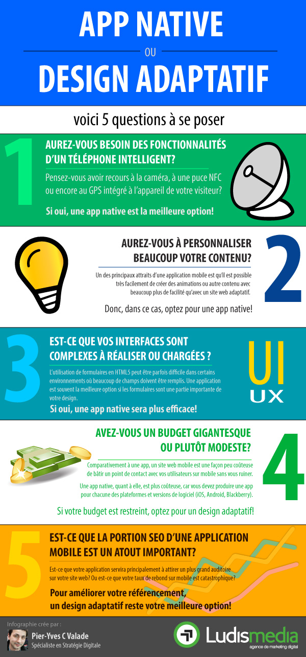 infographie-app-native-vs-design-adaptatif-01